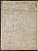 Gazette Van Kortrijk 1909-06-10 p4