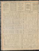 Gazette Van Kortrijk 1912-04-21 p6
