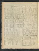 Gazette Van Kortrijk 1913-05-25 p6