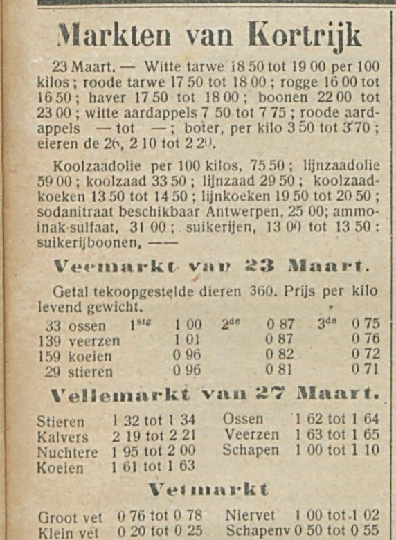 Markten van Kortrijk