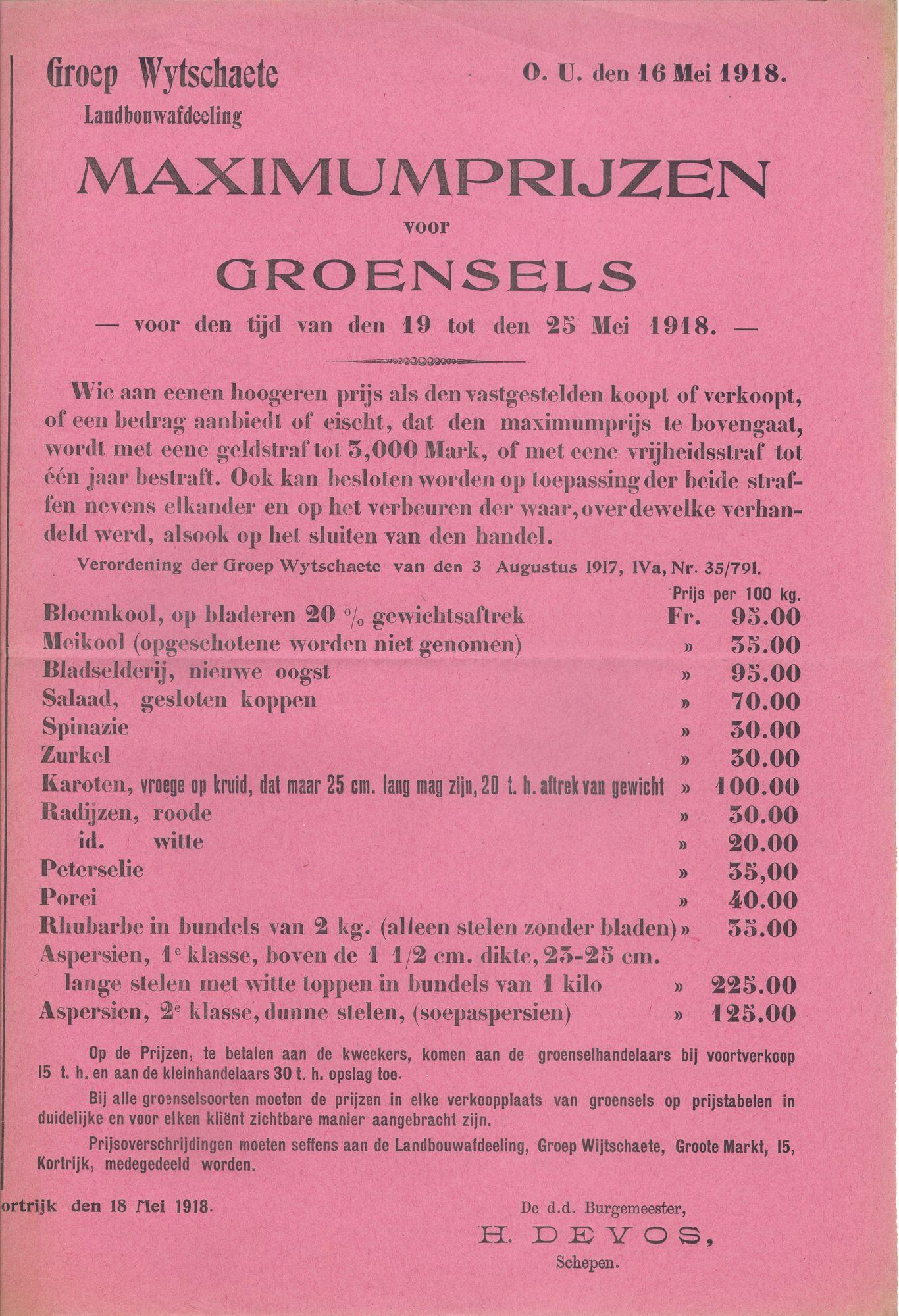 Voedselprijzen Wereldoorlog I