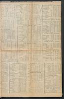 Het Kortrijksche Volk 1914-01-18 p5