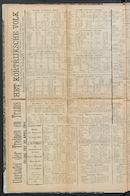 Het Kortrijksche Volk 1914-01-18 p4